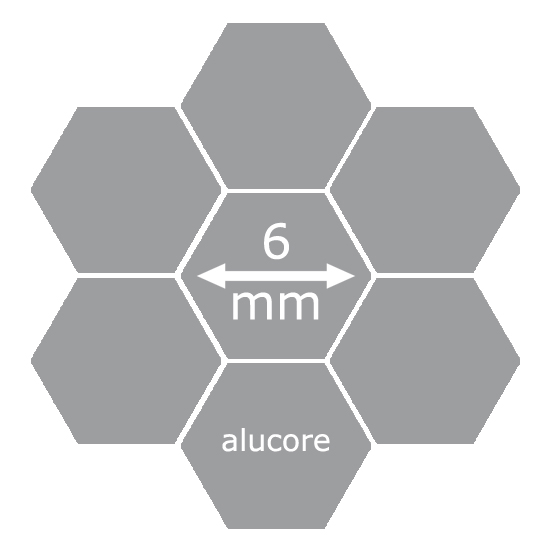 alucore icon 6mm